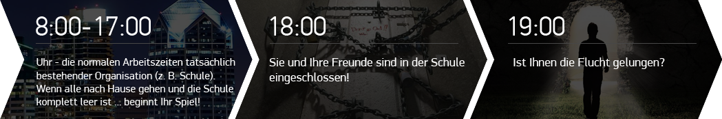 So funktioniert ein Live Escape Room Game
